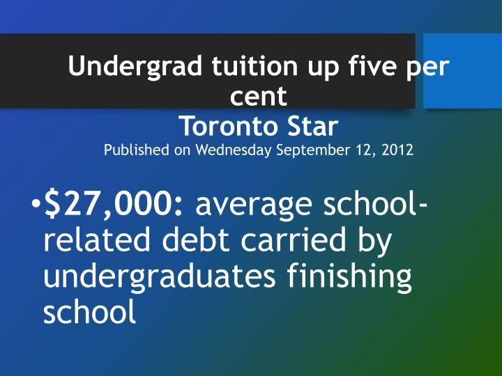 Undergrad tuition up five per