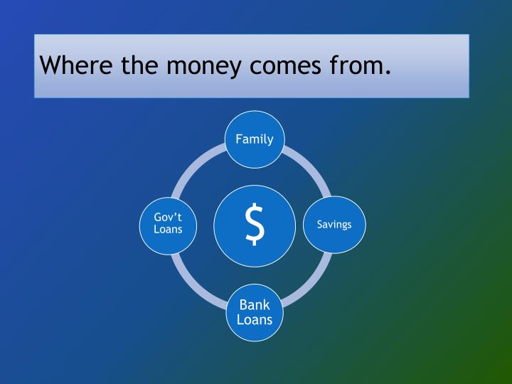 Where the money comes from.