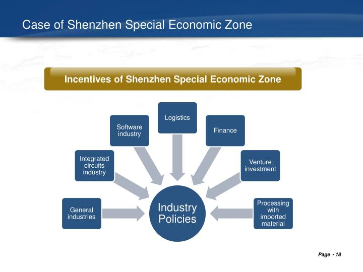 Incentives of Shenzhen Special Economic Zone