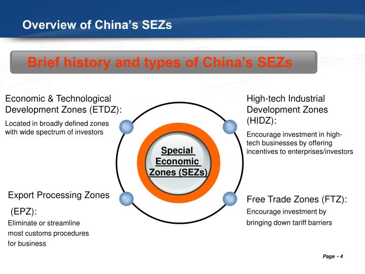 Brief history and types of China's SEZs