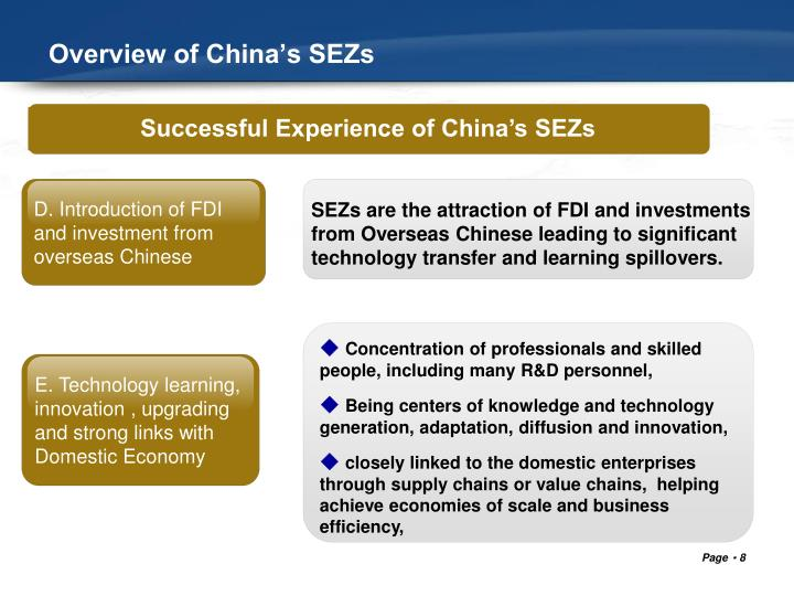 D. Introduction of FDI and investment from overseas Chinese