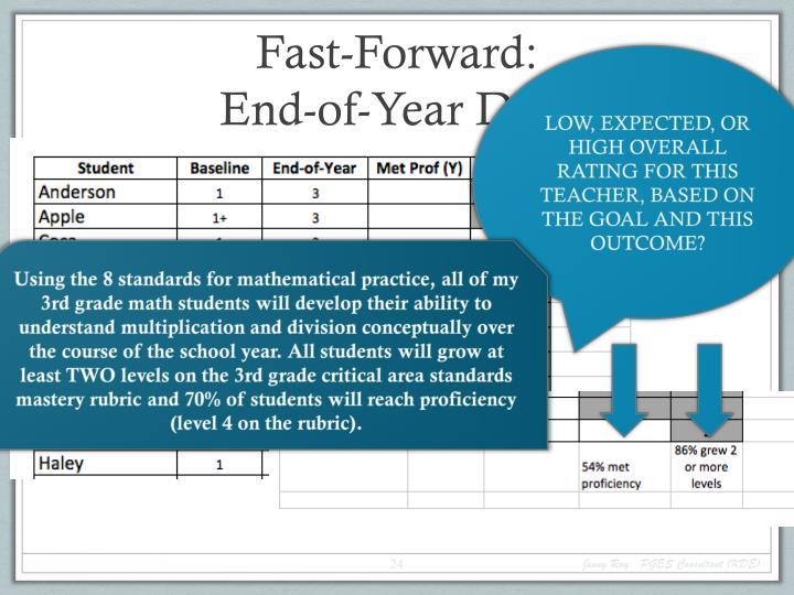 Fast-Forward: