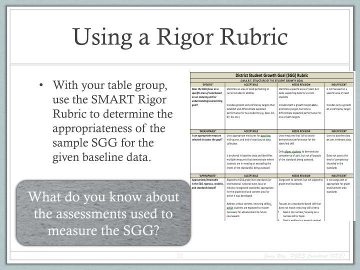 Using a Rigor Rubric