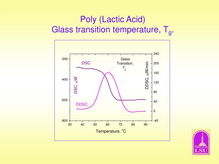 Poly (Lactic Acid)