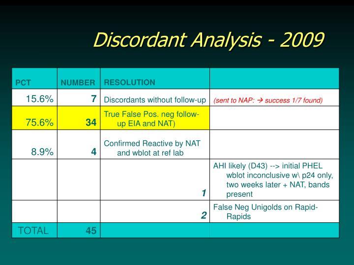 Discordant Analysis - 2009
