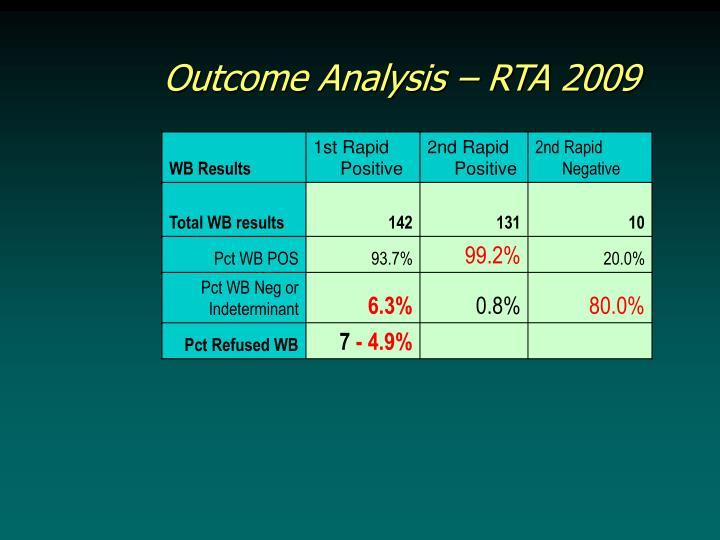 Outcome Analysis – RTA 2009