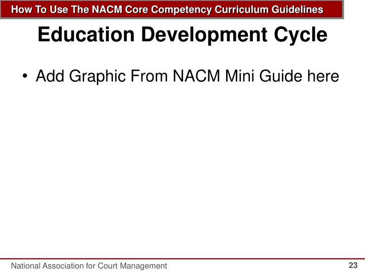 Education Development Cycle