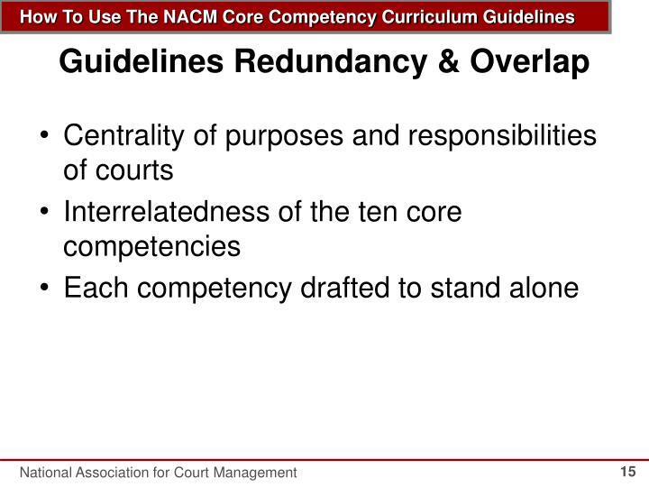 Guidelines Redundancy & Overlap