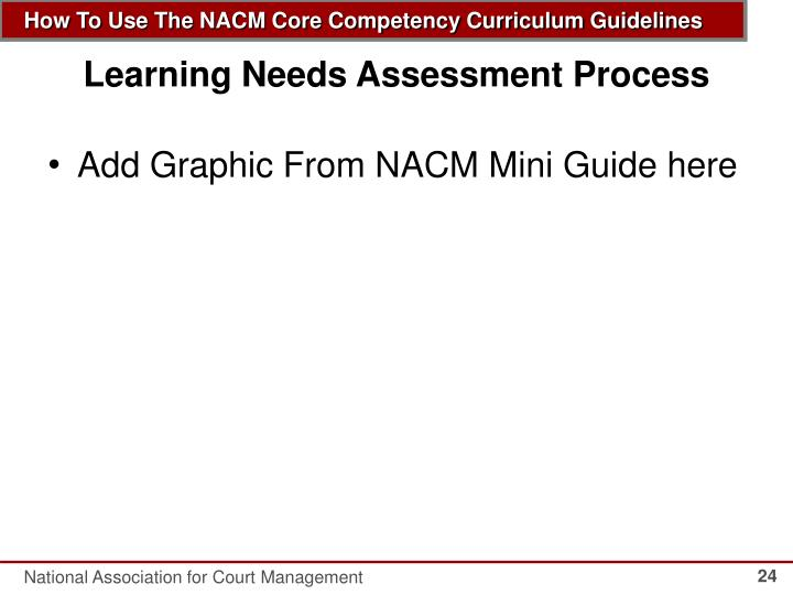 Learning Needs Assessment Process