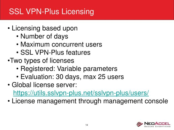 SSL VPN-Plus Licensing