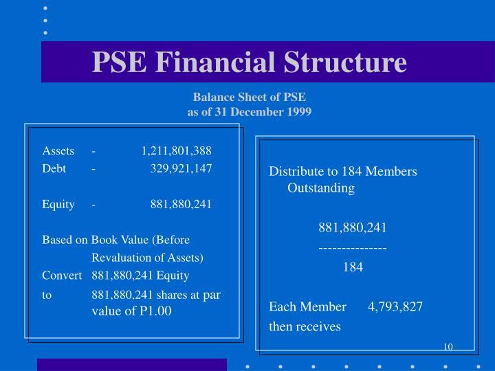 Assets-1,211,801,388