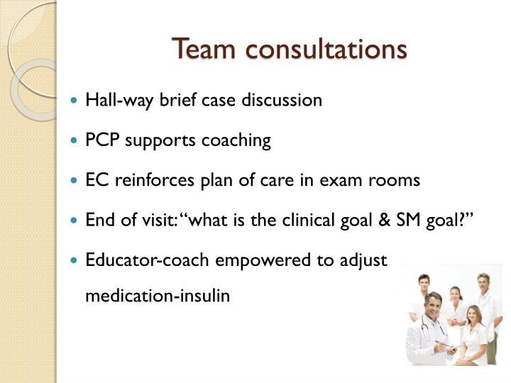 Team consultations