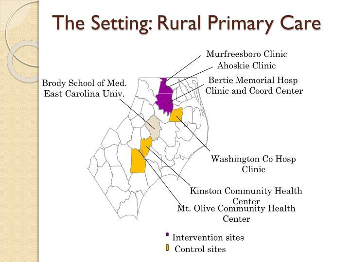 The Setting: Rural Primary Care