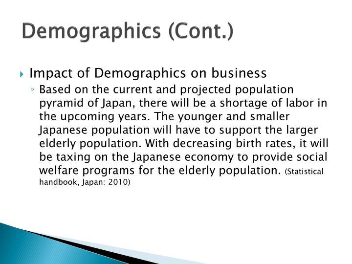 Demographics (Cont.)