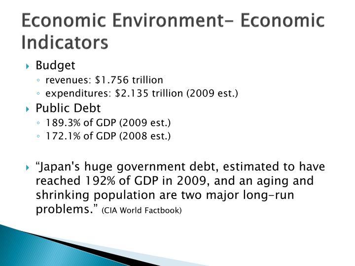 Economic Environment- Economic Indicators