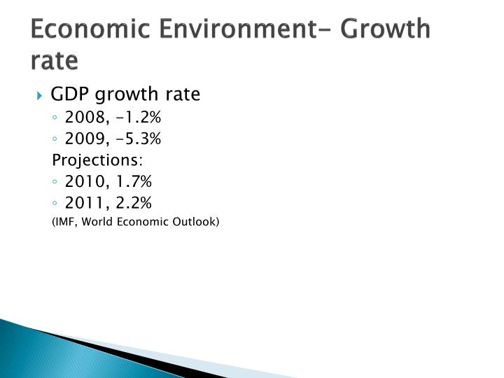 Economic Environment- Growth rate