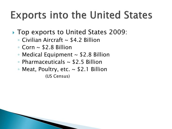 Exports into the United States