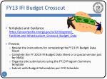 fy13 ifi budget crosscut