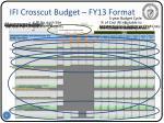 ifi crosscut budget fy13 format