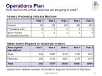 operations plan4