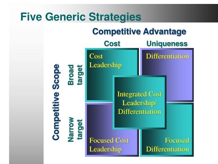 Five Generic Strategies