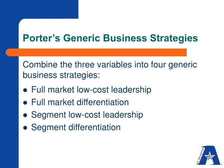 Porter's Generic Business Strategies