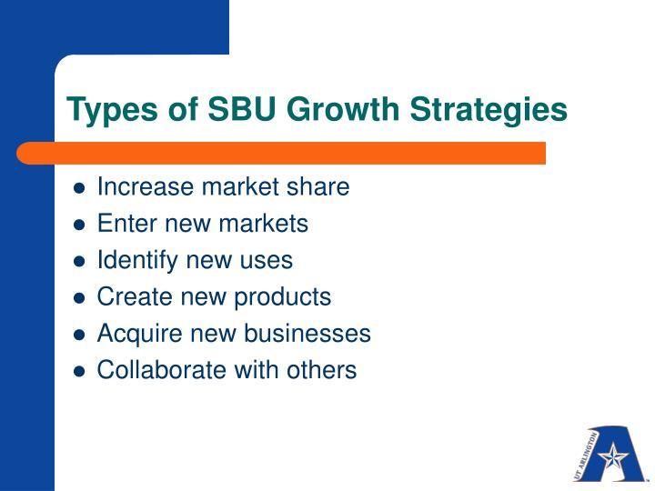 Types of SBU Growth Strategies