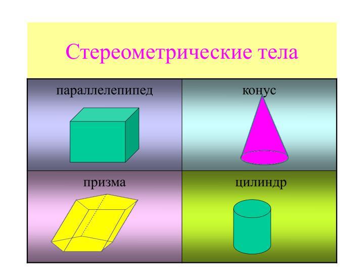 Стереометрические тела