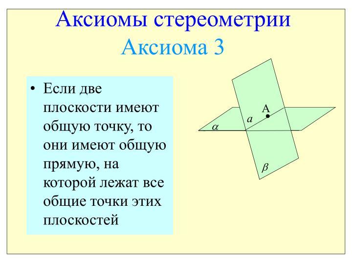 Аксиомы стереометрии