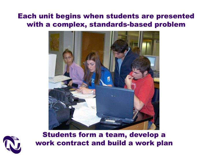 Each unit begins when students are presented with a complex, standards-based problem