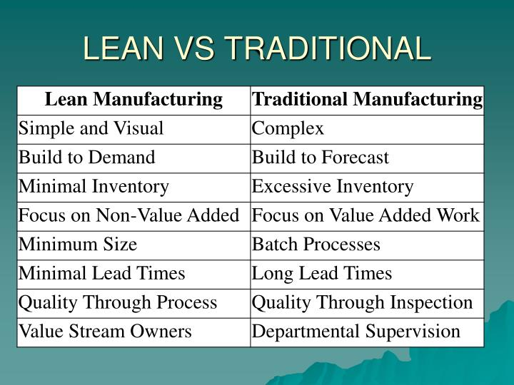 LEAN VS TRADITIONAL