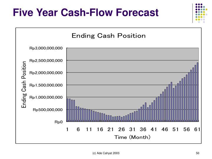 Five Year Cash-Flow Forecast