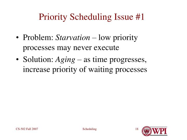 Priority Scheduling Issue #1