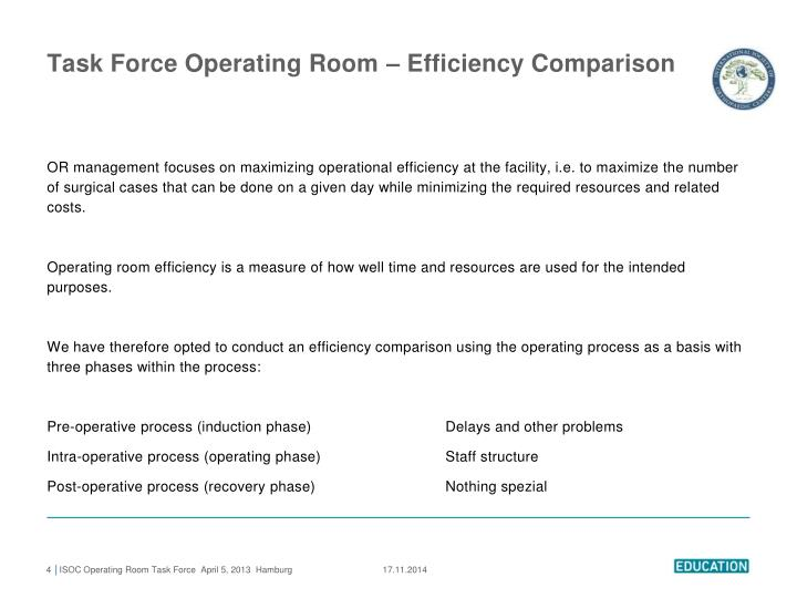 Task Force Operating Room – Efficiency Comparison