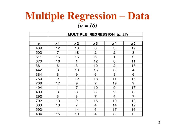 Multiple regression data n 16