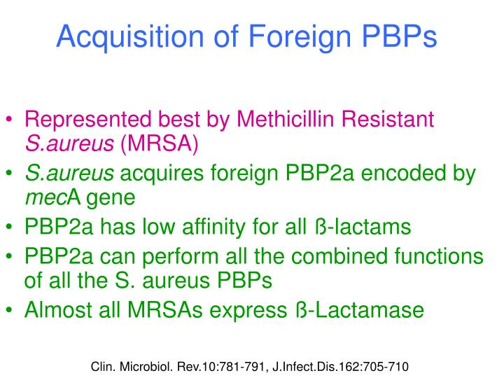 Acquisition of Foreign PBPs