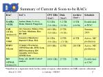summary of current soon to be racs
