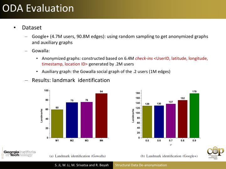 ODA Evaluation