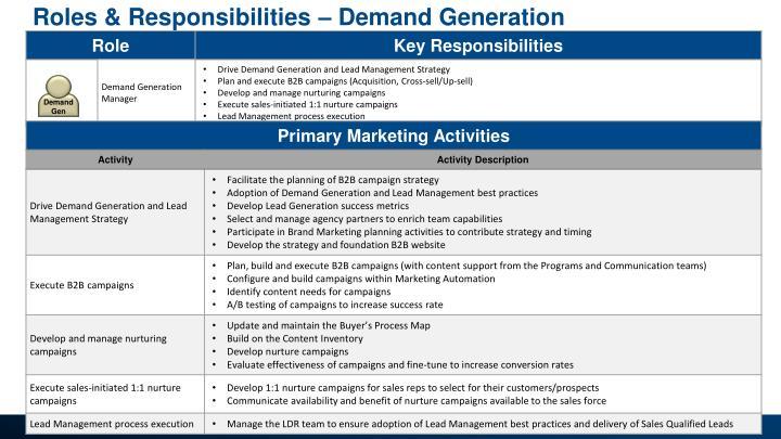 Roles responsibilities demand generation