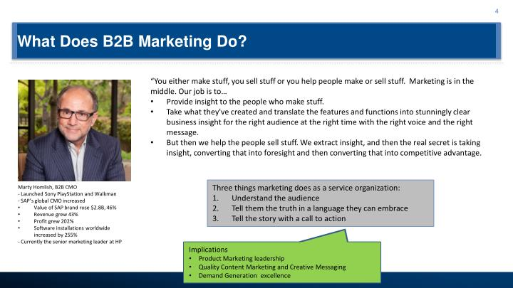 What Does B2B Marketing Do?