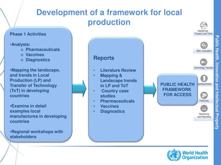 Development of a framework for local production