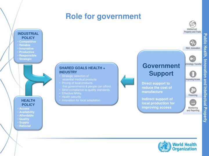 Role for government