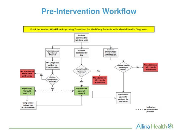 Pre-Intervention Workflow
