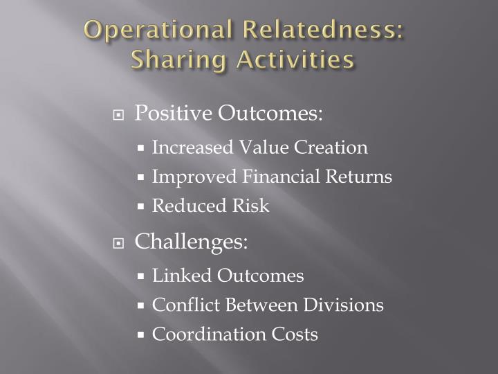 Operational Relatedness:
