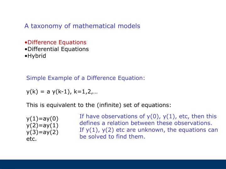 A taxonomy of mathematical models