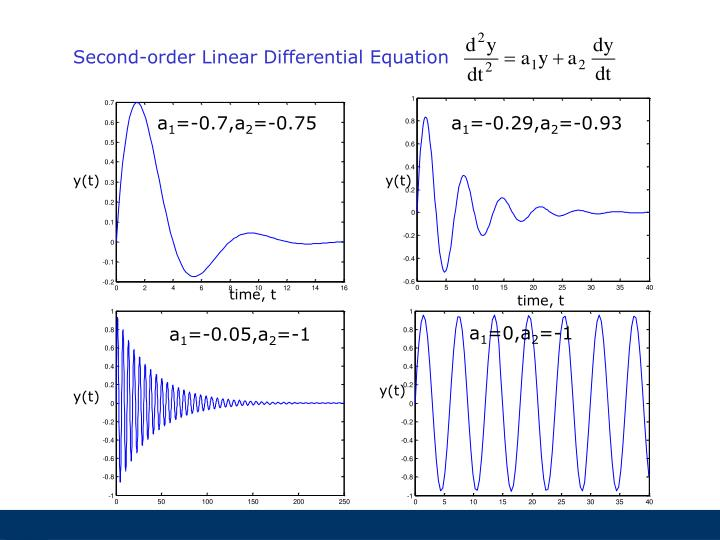 Second-order Linear Differential Equation