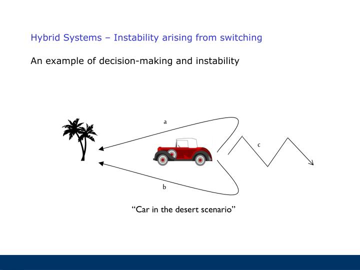 Hybrid Systems – Instability arising from switching
