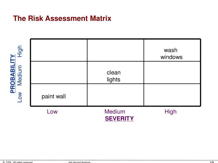 The Risk Assessment Matrix
