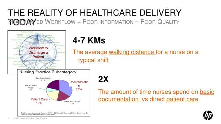 The reality of healthcare delivery today