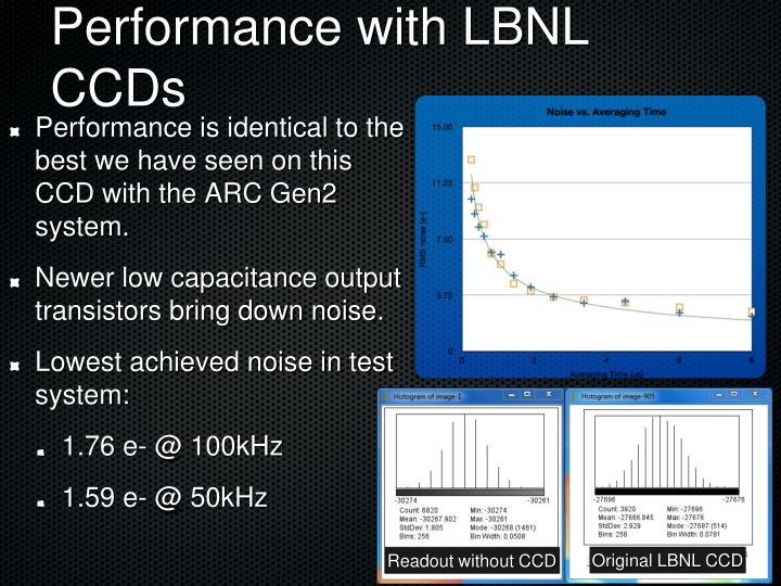 Performance with LBNL CCDs